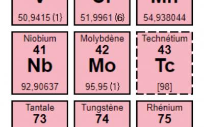 Le molybdène, un des métaux les plus résitants